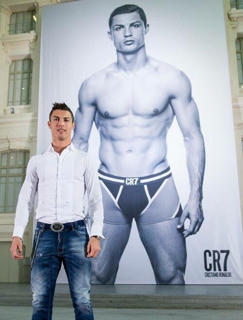 Кристиано Роналдо - точно копие на Бекъм