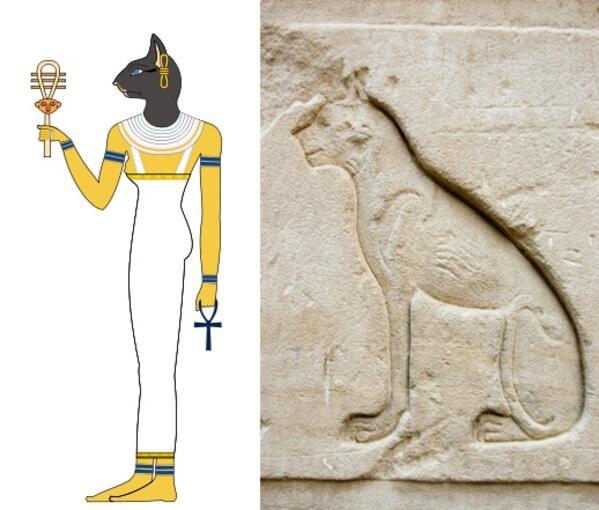 Кое божество сте според египетския хороскоп - Лично нейно - Jenite.bg