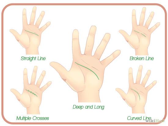 Гледайте си на ръка сами! Вижте какво означават линиите на дланта ви