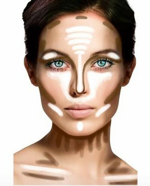 Как да контурираме лицето си с грим