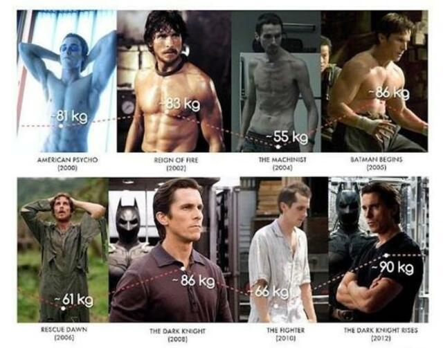 5 холивудски тайни за перфектно тяло