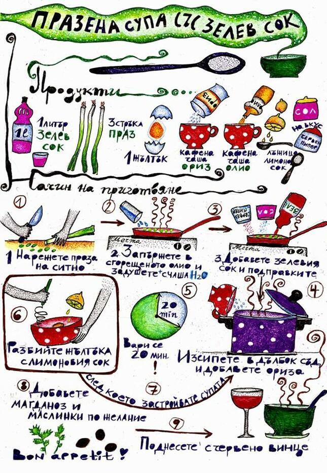 Рецептите на Петя: Празена супа със зелев сок