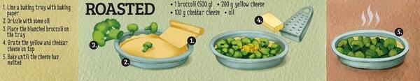 Кулинарно ателие: Здравословни ястия с броколи