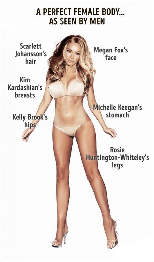 Как изглежда перфектното тяло през погледа на мъжа и на жената