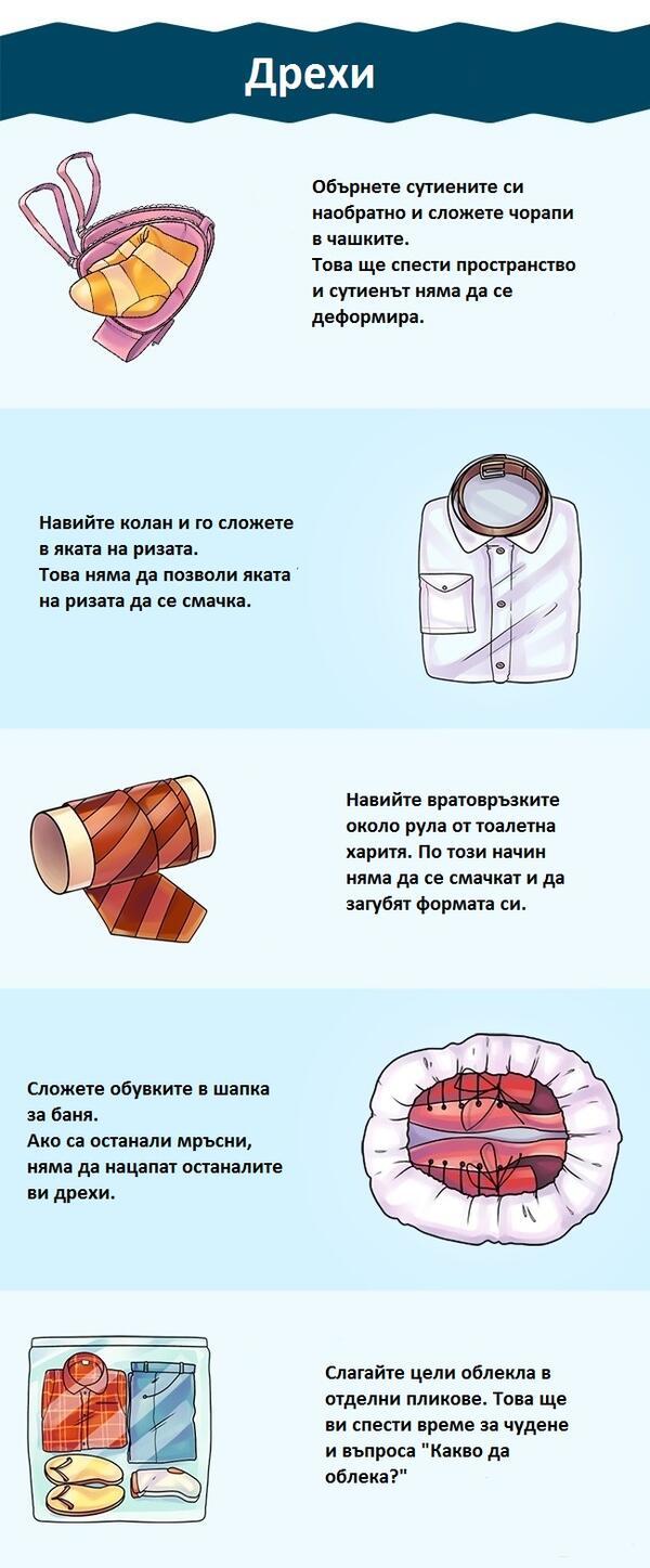 23 трика за опаковане на багаж
