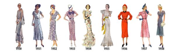Женската мода през всяка година от 1784 до 1970