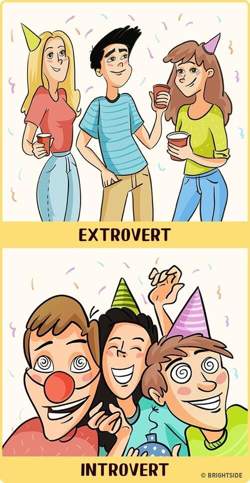 Илюстрации, показващи как интровертите и екстровертите виждат света