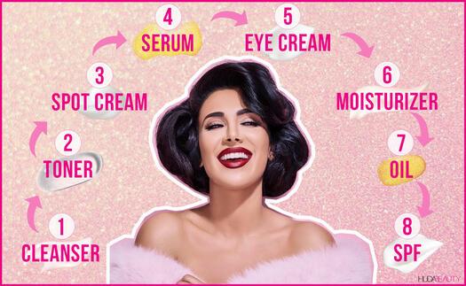 В какъв ред се използват продуктите за грижа за кожата?