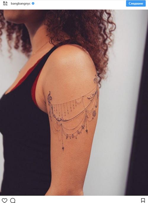 Колко боли татуировката на различните части на тялото