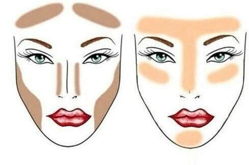 Има различни техники, според които да гирмирате лицето си, в