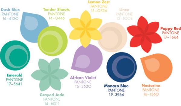 Размислите на един блогър: Цветовете на Pantone за 2013